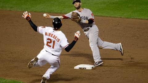 AL second baseman: Dustin Pedroia, Boston Red Sox