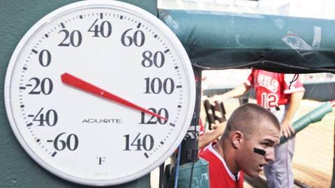 Overheating?