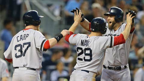 June 1: Mike Napoli & Daniel Nava
