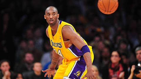 Kobe Bryant, Lakers (overpaid by $19,693,258)