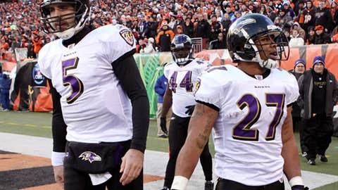 Ravens: 12-4 in 2011; 29th pick