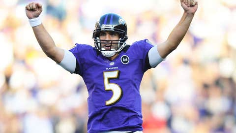 Joe Flacco's simply a different player at home than he is on the road