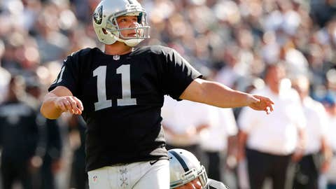 Raiders look lost -- again