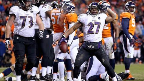 2012 AFC Playoffs: Ravens 38, Broncos 35