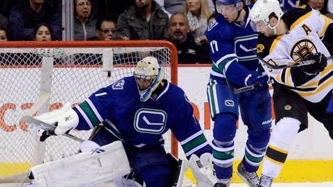 Roberto Luongo, G, Vancouver Canucks