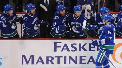 Are Canucks wearing down?