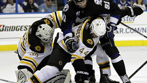 Tangled up in Bruins