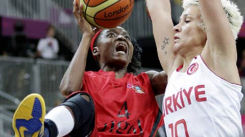 Battle under basket