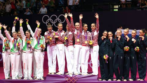 Rhythmic gymnastics – group all-around