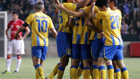 APOEL's Champions League Run