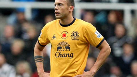 John Heitinga, D, Everton
