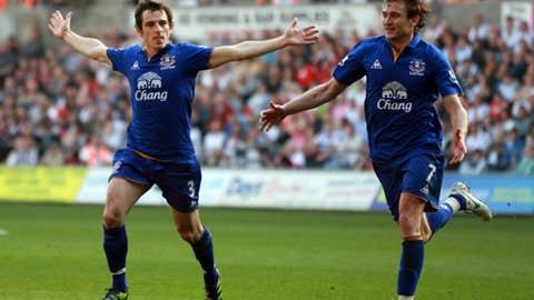 Leighton Baines, LB, Everton