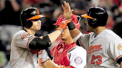 8. Baltimore Orioles