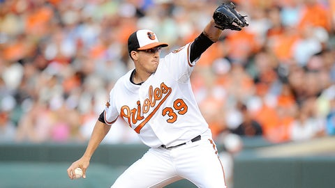 Gausman deflates Nationals
