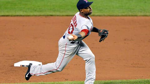 23. Boston Red Sox