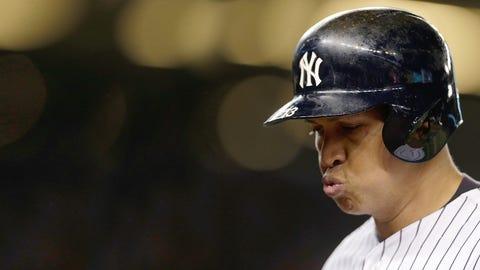 2016 Payroll Obligations: New York Yankees