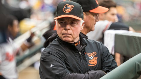 AL Manager: Buck Showalter, Baltimore Orioles