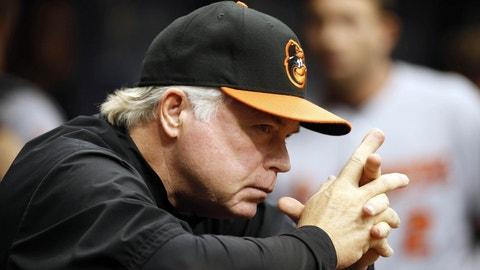 Baltimore Orioles: Buck Showalter