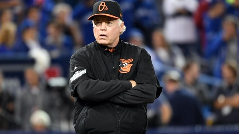 """Buck Showalter – """"Knuck if You Buck"""" by Crime Mob"""