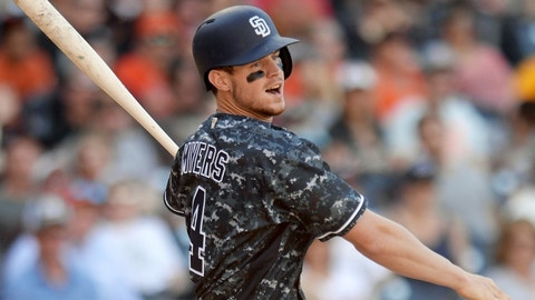 Padres: Wil Myers