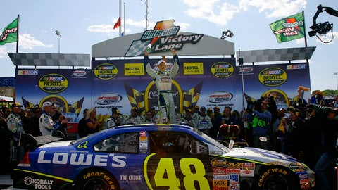 2. Jimmie Johnson, 12