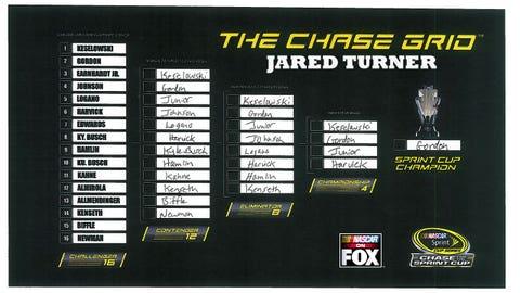 Jared Turner - @jared_turner