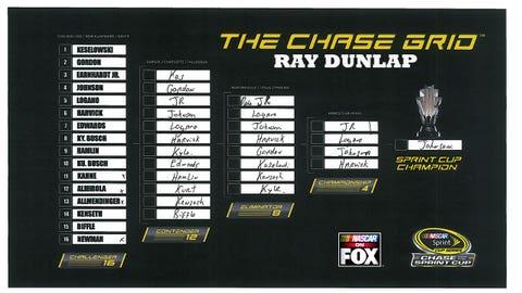 Ray Dunlap - @truckpits