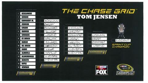 Tom Jensen - @tomjensen100