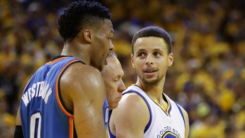 Oklahoma City Thunder: Russell Westbrook