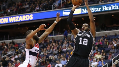 Wizards vs. Spurs: +6900