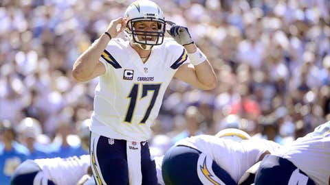 Chargers QB Philip Rivers, $13.6 million