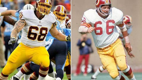 Washington Redskins uniforms