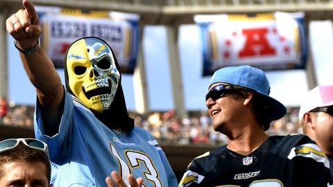 San Diego (5-3): B-