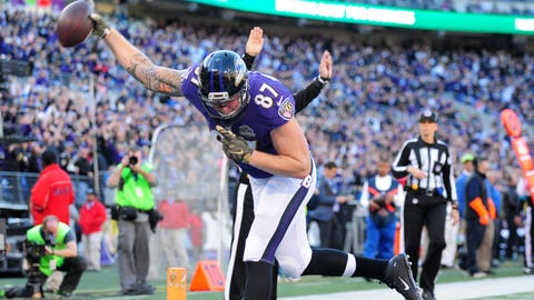 Maxx Williams, TE, Baltimore Ravens