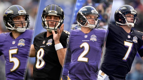Joe Flacco/Matt Schaub/Jimmy Clausen/Ryan Mallet