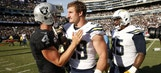 Grading the performance of Chargers' Joey Bosa