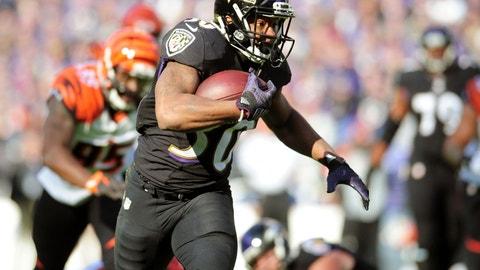 Kenneth Dixon, Ravens