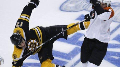 2010 Boston Bruins