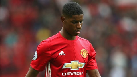 The case against Marcus Rashford