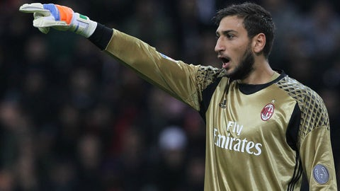 Goalkeeper: Gigio Donnarumma - AC Milan